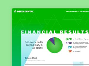 Delta Dental of Colorado